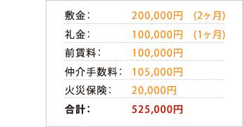 初期費用 リスト1